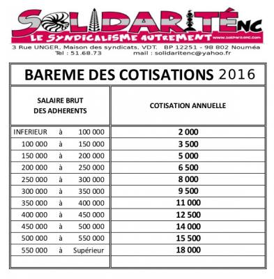 Bareme cotisations 2016